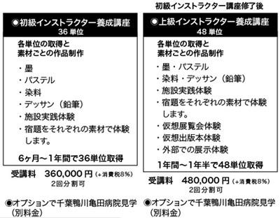 初級と上級コース内容.jpg