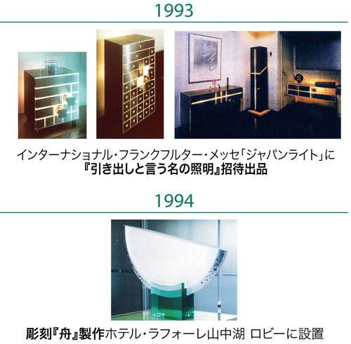 歩み1993.1994.jpg