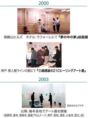 歩み2000.2003.jpg