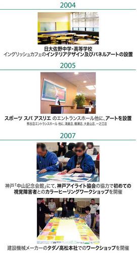 歩み2004.2007.jpg